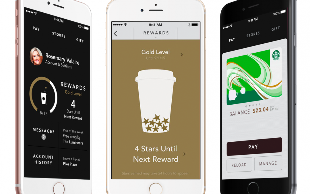 Why Businesses Need Mobile Loyalty